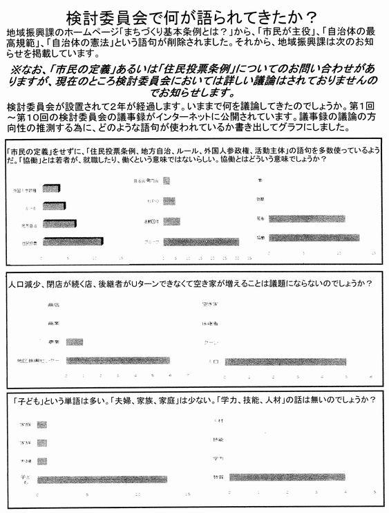チラシ_グラフ.jpg