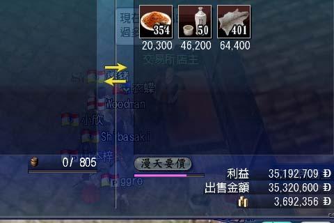 台灣特產在西歐的大概價