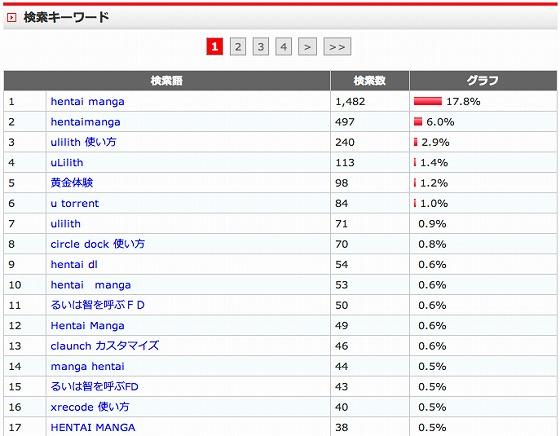 201010アクセス解析