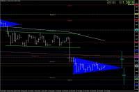 EUR-USD1月6日-2