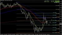 EUR-USD1月12日