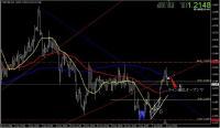 USD-CAD1月14日2