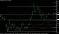EUR-USD1月14日