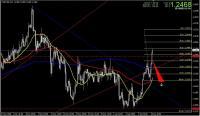 USD-CAD1月15日
