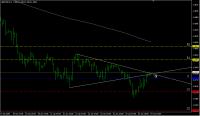 GBP-USD1月25日