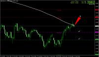 GBP-USD1月27日