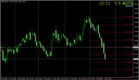 GBP-USD2月2日2