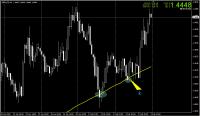 GBP-USD2月4日