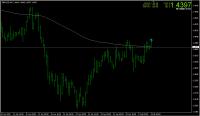 GBP-USD2月4日2