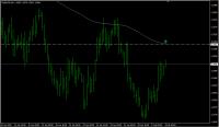 EUR-USD2月4日