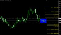 EUR-USD2月5日2