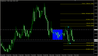EUR-USD2月6日