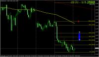 EUR-USD2月18日