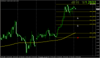USD-CAD2月18日