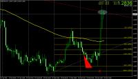 EUR-USD2月22日
