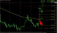 EUR-USD2月23日