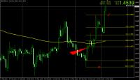 GBP-USD2月23日
