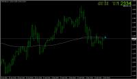USD-CAD2gatu1.png