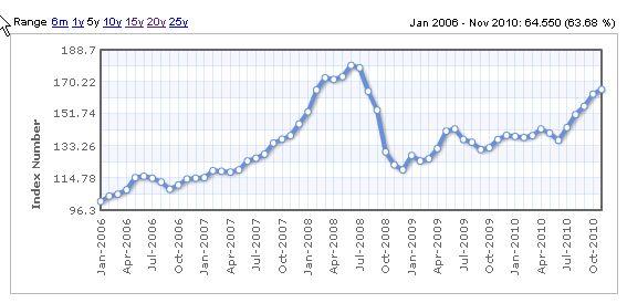shouryo_chart1.jpg