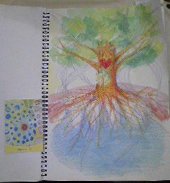 Art-tree-e