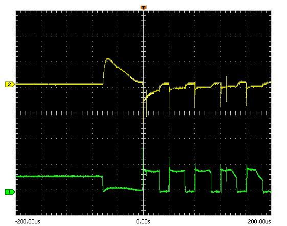 電流を測ってみた