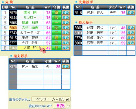 球団別WP825デッキ
