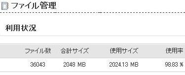 1130 ファイル容量