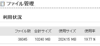 1201 ファイル容量