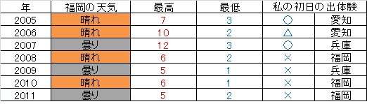 hatuhinodekousatsu.png