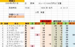 阪神9R 三木特別