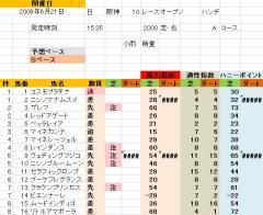 阪神10R マーメイドS