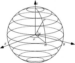 asymptote-polar3.png