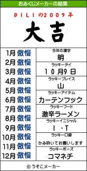 おみくじ2009