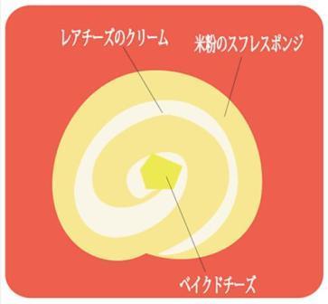 米粉ダブルチーズロール