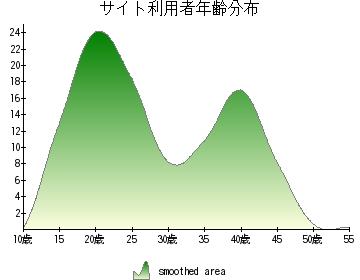 nakanohito_1.jpg