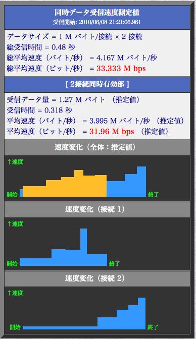 スクリーンショット(2010-06-08 21.21.16)後2本