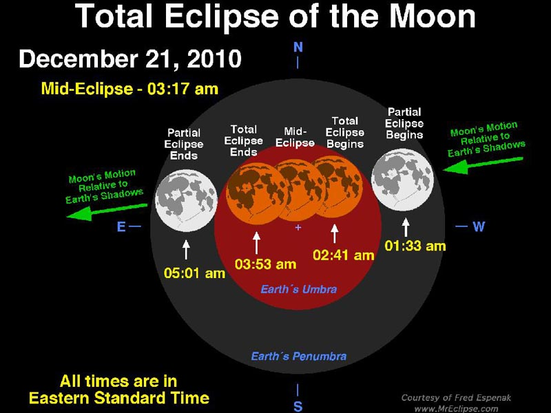 506296main_dec20_eclipse_map.jpg