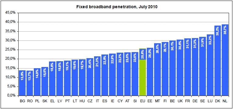 BroadbandinEurope01.jpg