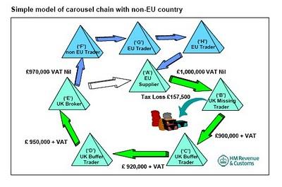 carousel+fraud.jpg