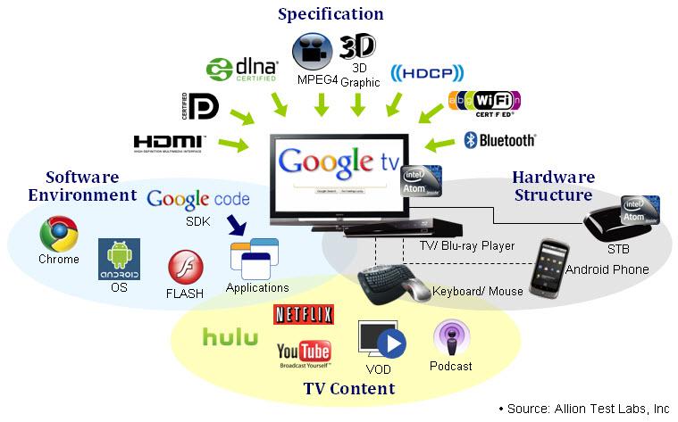 google_tv_graphic_en_4.jpg
