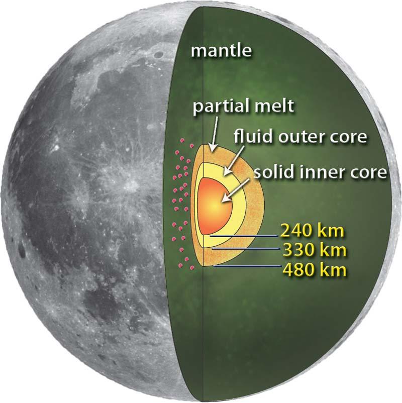 lunar_core.jpg