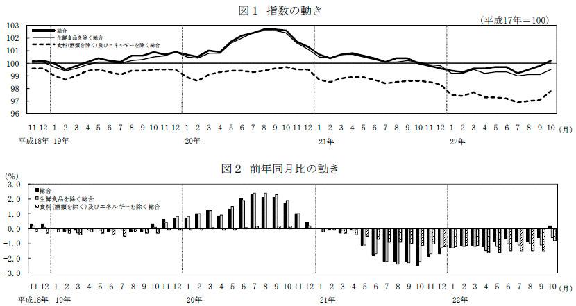 shisu20101001.jpg