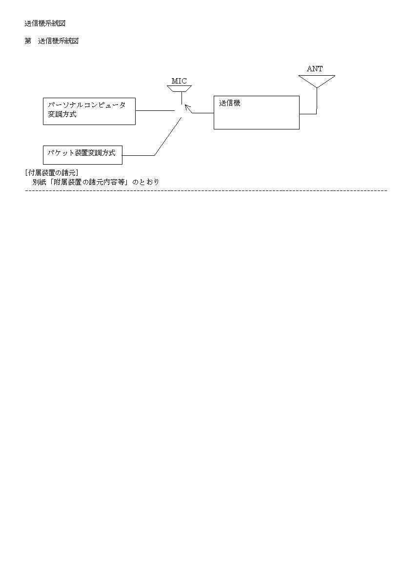 送信機系統図(移動局)