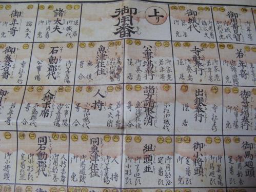加賀藩職制双六