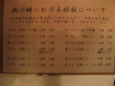 掛川城の時報