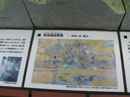 東海道図屏風