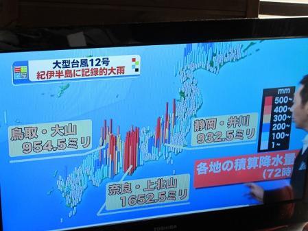 台風12号による雨量