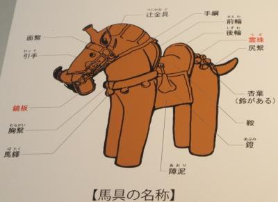 馬具の説明