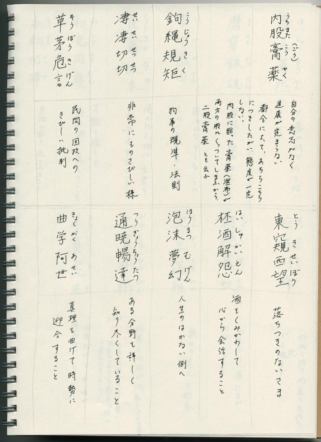 29 四字熟語 8 - 漢字検定準1級 ...