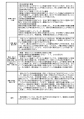 政策コンテスト 肝炎対策資料②